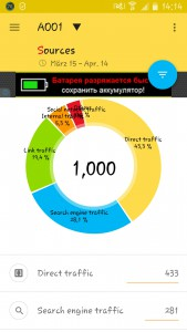 1000 Sessions in last 30 days on the webstie